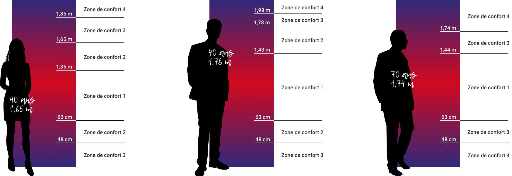 zones-de-confort-marx-design-in-holz